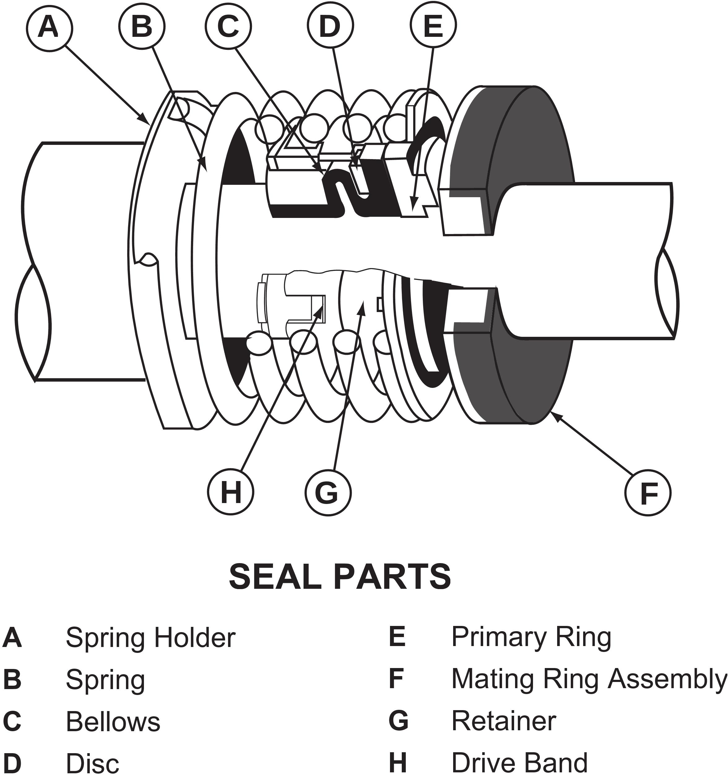 ps 8 u0026quot  pump seal
