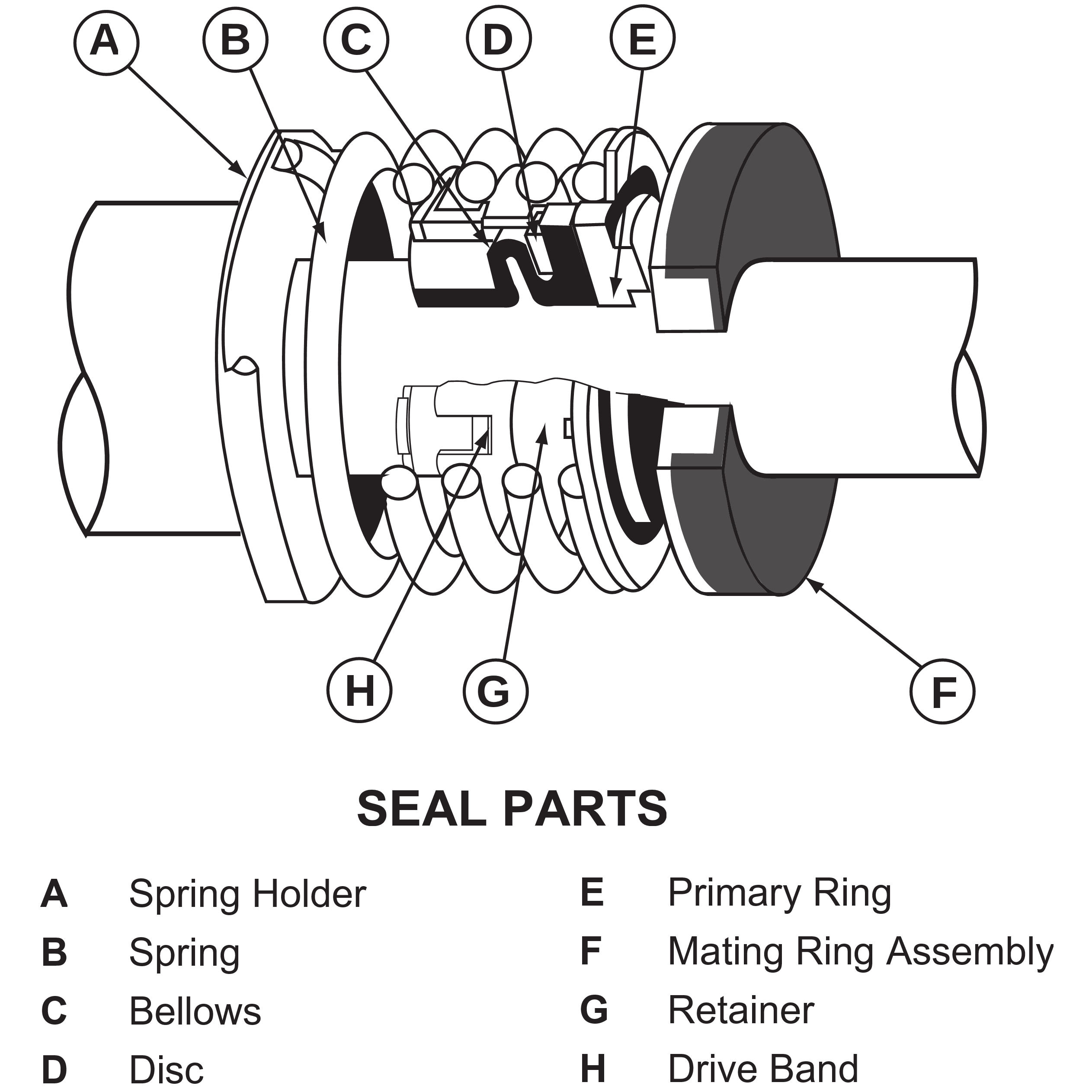 PS-185 U.S. Seal Mfg 1.25' Pump Seal 3