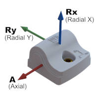 https://www.witmermotorservice.com/WEG-14445601-Motor-Scan-Smart-Sensor-Kit/image/item/14445601?image=02